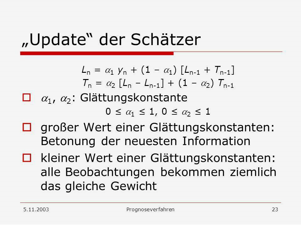 """""""Update der Schätzer Ln = a1 yn + (1 – a1) [Ln-1 + Tn-1] Tn = a2 [Ln – Ln-1] + (1 – a2) Tn-1. a1, a2: Glättungskonstante."""